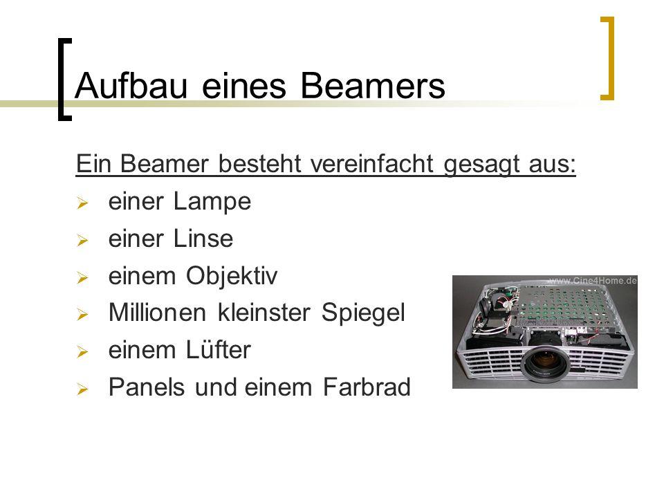 Es gibt… Beamer mit verschiedenen Projektionsverfahren:  Eidophor-System Projektoren (veraltet)  LED und LCOS Projektoren (eher selten)  Röhrenprojektoren (sehr teuer)  LCD und DLP Projektoren (am meisten verwendet)