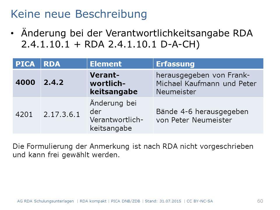 AG RDA Schulungsunterlagen | RDA kompakt | PICA DNB/ZDB | Stand: 31.07.2015 | CC BY-NC-SA 60 Keine neue Beschreibung Änderung bei der Verantwortlichkeitsangabe RDA 2.4.1.10.1 + RDA 2.4.1.10.1 D-A-CH) Die Formulierung der Anmerkung ist nach RDA nicht vorgeschrieben und kann frei gewählt werden.