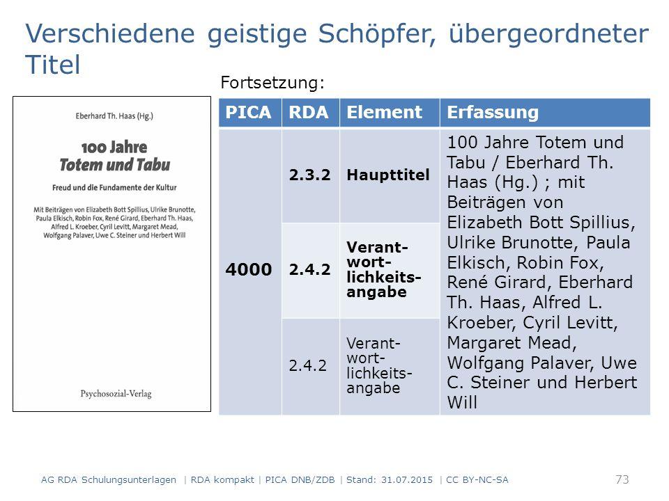 73 Verschiedene geistige Schöpfer, übergeordneter Titel Fortsetzung: PICARDAElementErfassung 4000 2.3.2Haupttitel 100 Jahre Totem und Tabu / Eberhard Th.