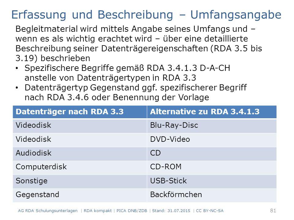 Erfassung und Beschreibung – Umfangsangabe Begleitmaterial wird mittels Angabe seines Umfangs und – wenn es als wichtig erachtet wird – über eine detaillierte Beschreibung seiner Datenträgereigenschaften (RDA 3.5 bis 3.19) beschrieben Spezifischere Begriffe gemäß RDA 3.4.1.3 D-A-CH anstelle von Datenträgertypen in RDA 3.3 Datenträgertyp Gegenstand ggf.