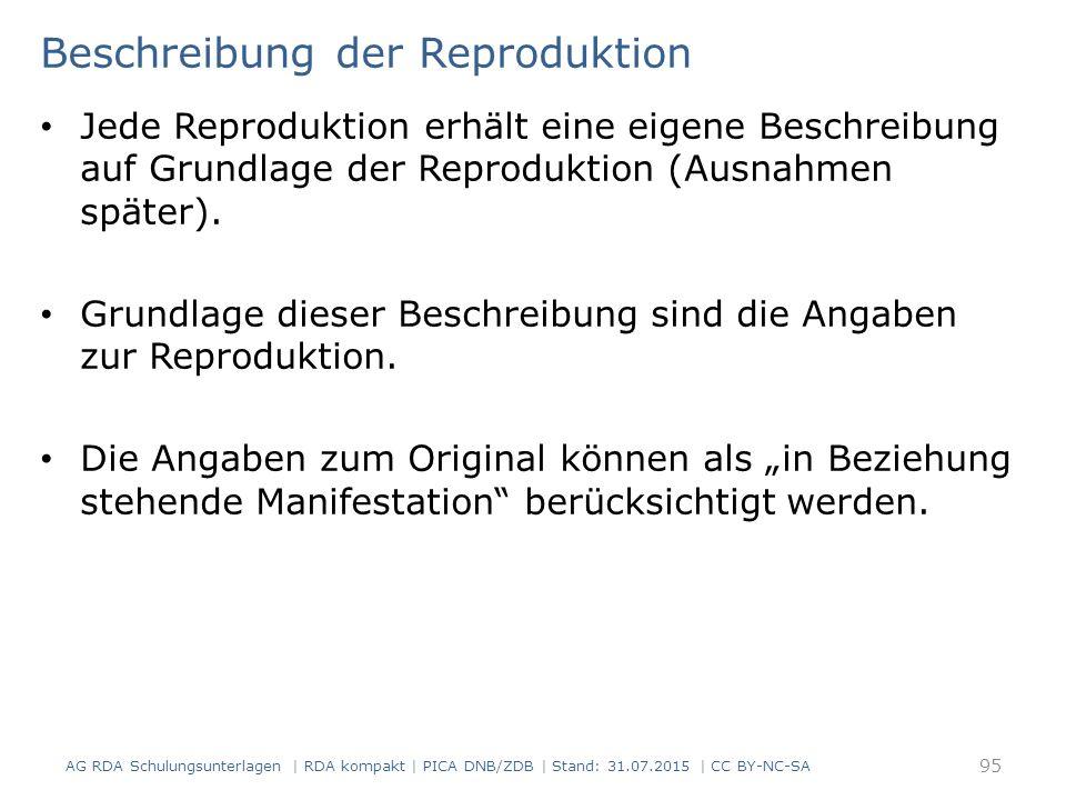 Beschreibung der Reproduktion Jede Reproduktion erhält eine eigene Beschreibung auf Grundlage der Reproduktion (Ausnahmen später).