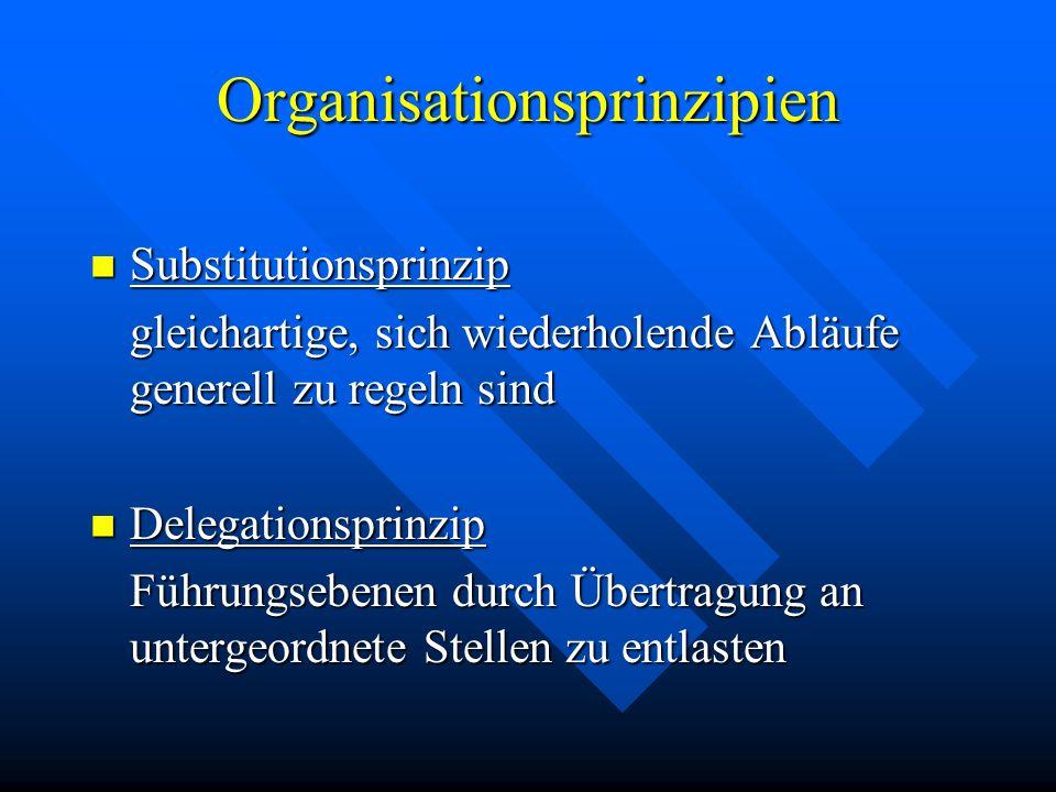 In jedem Betrieb erfordert es: Disposition: Disposition: Regelung des Einzelfalls (keine Folgwirkung) Regelung des Einzelfalls (keine Folgwirkung) Imp