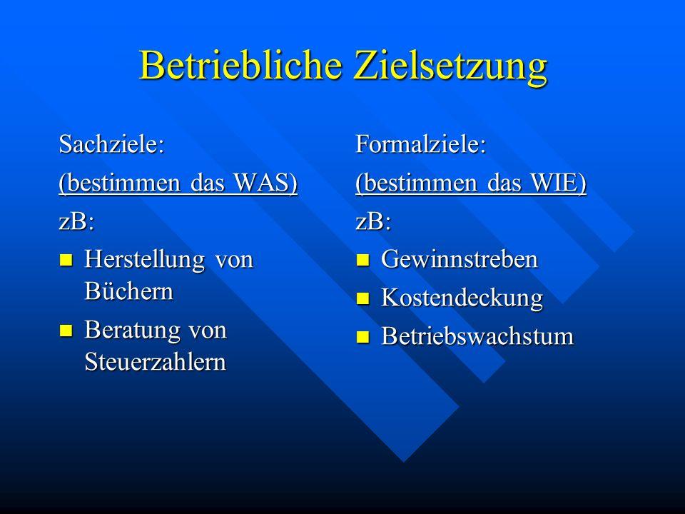 Betriebliche Zielsetzung Sachziele: (bestimmen das WAS) zB: Herstellung von Büchern Herstellung von Büchern Beratung von Steuerzahlern Beratung von Steuerzahlern Formalziele: (bestimmen das WIE) zB: Gewinnstreben Kostendeckung Betriebswachstum