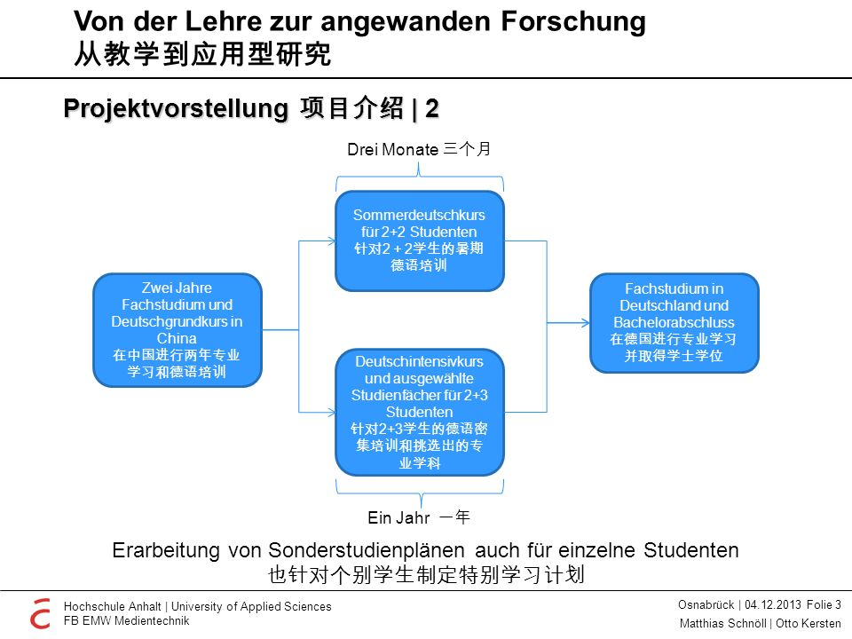 Hochschule Anhalt   University of Applied Sciences FB EMW Medientechnik Osnabrück   04.12.2013 Folie 4 Matthias Schnöll   Otto Kersten Von der Lehre 从教学...