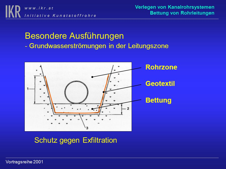 Verlegen von Kanalrohrsystemen Bettung von Rohrleitungen I n i t i a t i v e K u n s t s t o f f r o h r e w w w.