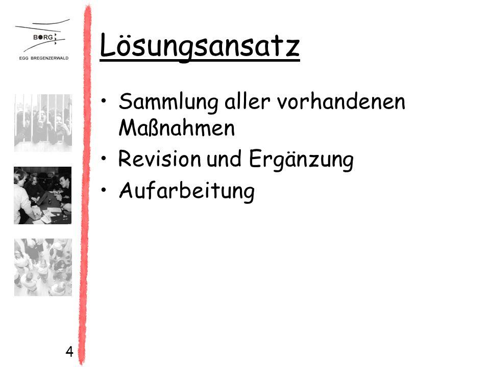 5 Umsetzung Konstituierung eines Steuerteams Ausarbeitung von Vorschlägen Vier Großgruppen: 1.Erfüllung von Grundbedürfnissen 2.Arbeit in den Klassen 3.Schulisches Umfeld 4.Mut zum Leben, Lernen, Solidarität und konstruktiver Konfliktbewältigung Implementierung des Projekts im Rahmen einer Pädagogischen Konferenz am 22.3.2006.