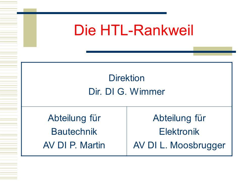 Die HTL-Rankweil Direktion Dir. DI G. Wimmer Abteilung für Bautechnik AV DI P.