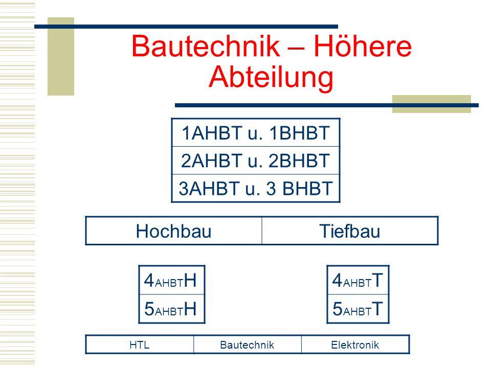 Bautechnik – Höhere Abteilung 1AHBT u. 1BHBT 2AHBT u.