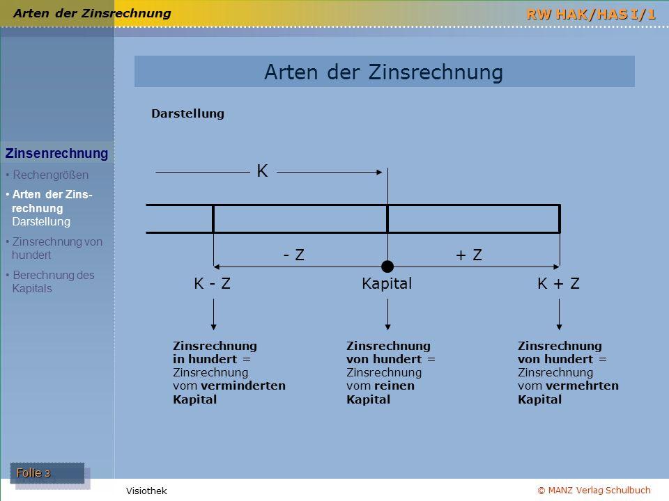 © MANZ Verlag Schulbuch Folie 3 RW HAK/HAS I/1 Visiothek Darstellung K Kapital Zinsrechnung von hundert = Zinsrechnung vom reinen Kapital - Z+ Z Arten