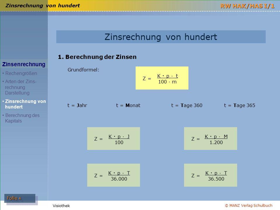 © MANZ Verlag Schulbuch Folie 4 RW HAK/HAS I/1 Visiothek Zinsrechnung von hundert Zinsenrechnung Rechengrößen Arten der Zins- rechnung Darstellung Zin