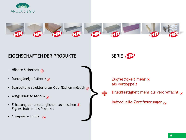 Levikurve bietet Ihnen die Möglichkeit, die Produktpaletten und damit das Angebot für Ihre Kunden zu erweitern.