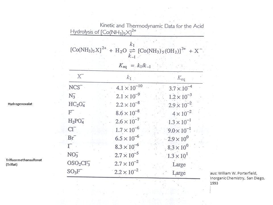Trifluormethansulfonat (Triflat) Hydrogenoxalat aus: William W. Porterfield, Inorganic Chemistry, San Diego, 1993