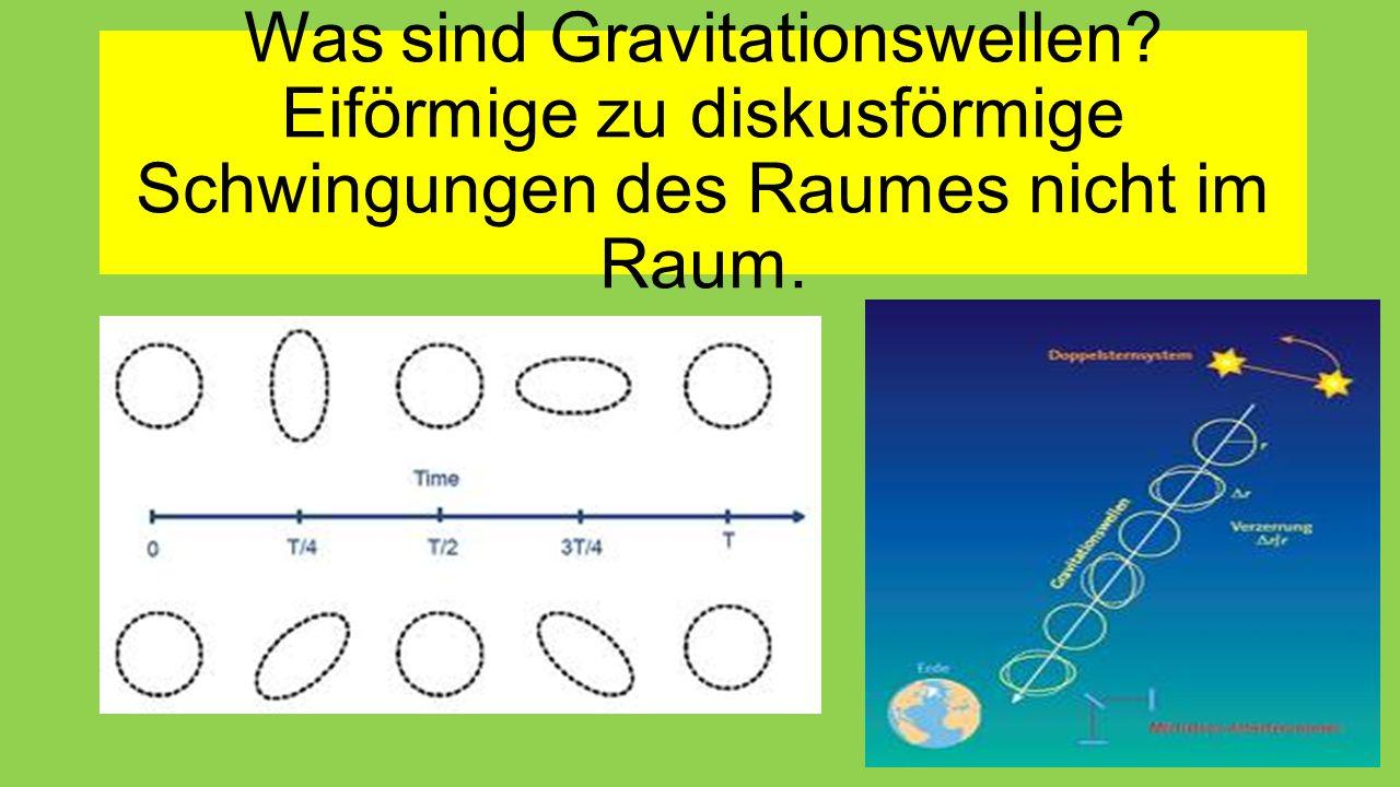 Was sind Gravitationswellen? Eiförmige zu diskusförmige Schwingungen des Raumes nicht im Raum.