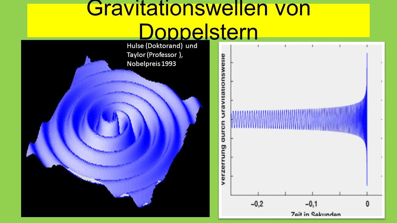 Gravitationswellen von Doppelstern Hulse (Doktorand) und Taylor (Professor ), Nobelpreis 1993
