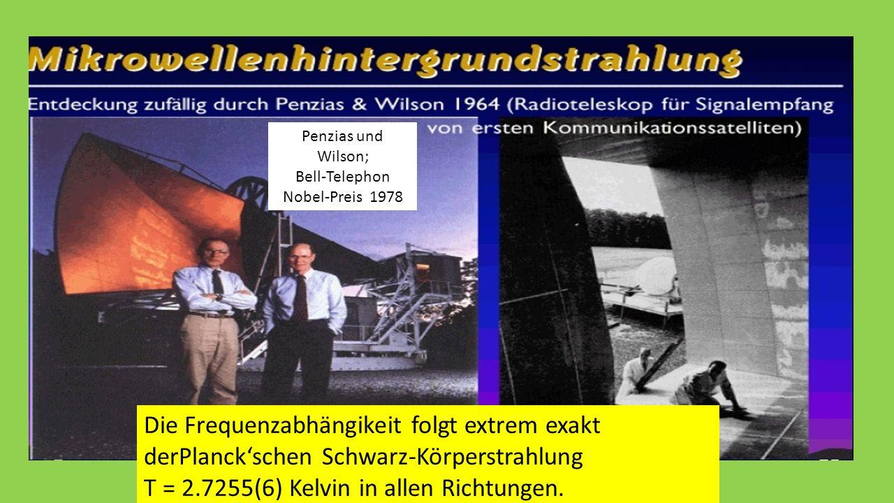 Penzias und Wilson; Bell-Telephon Nobel-Preis 1978 Die Frequenzabhängikeit folgt extrem exakt derPlanck'schen Schwarz-Körperstrahlung T = 2.7255(6) Kelvin in allen Richtungen.