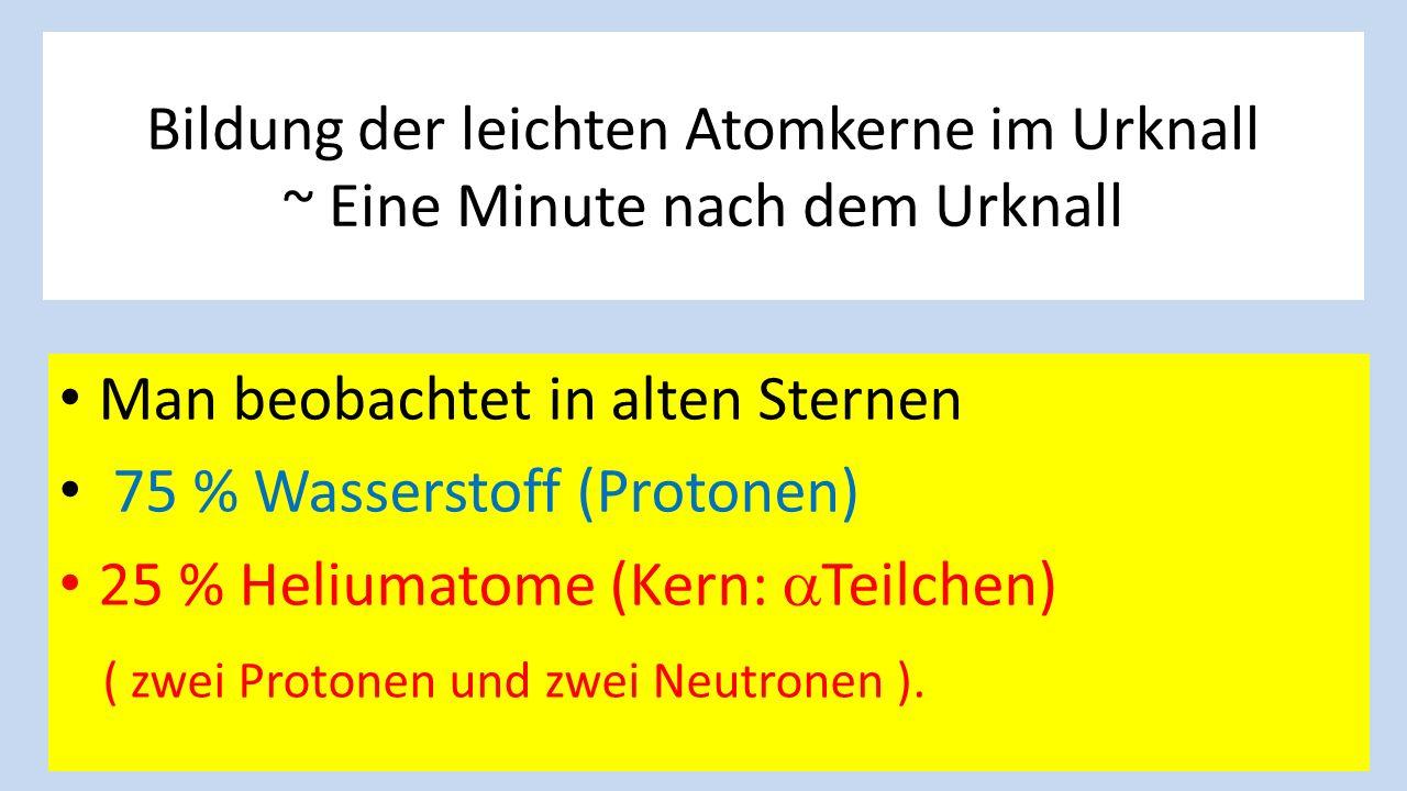 Bildung der leichten Atomkerne im Urknall ~ Eine Minute nach dem Urknall Man beobachtet in alten Sternen 75 % Wasserstoff (Protonen) 25 % Heliumatome (Kern:  Teilchen) ( zwei Protonen und zwei Neutronen ).