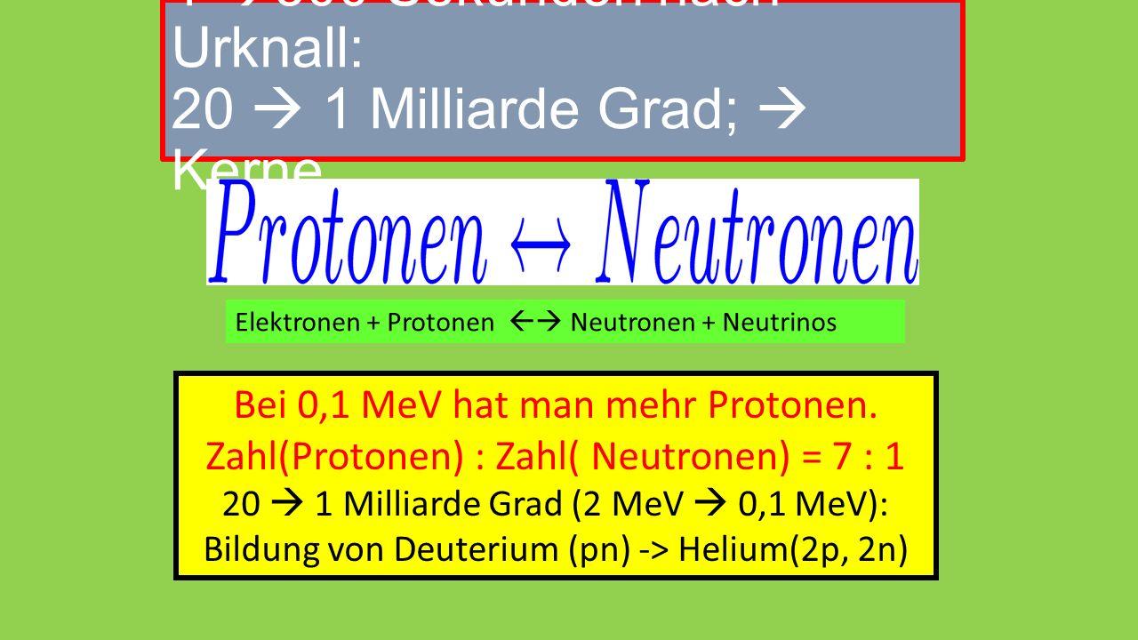 1  300 Sekunden nach Urknall: 20  1 Milliarde Grad;  Kerne Bei 0,1 MeV hat man mehr Protonen. Zahl(Protonen) : Zahl( Neutronen) = 7 : 1 20  1 Mill