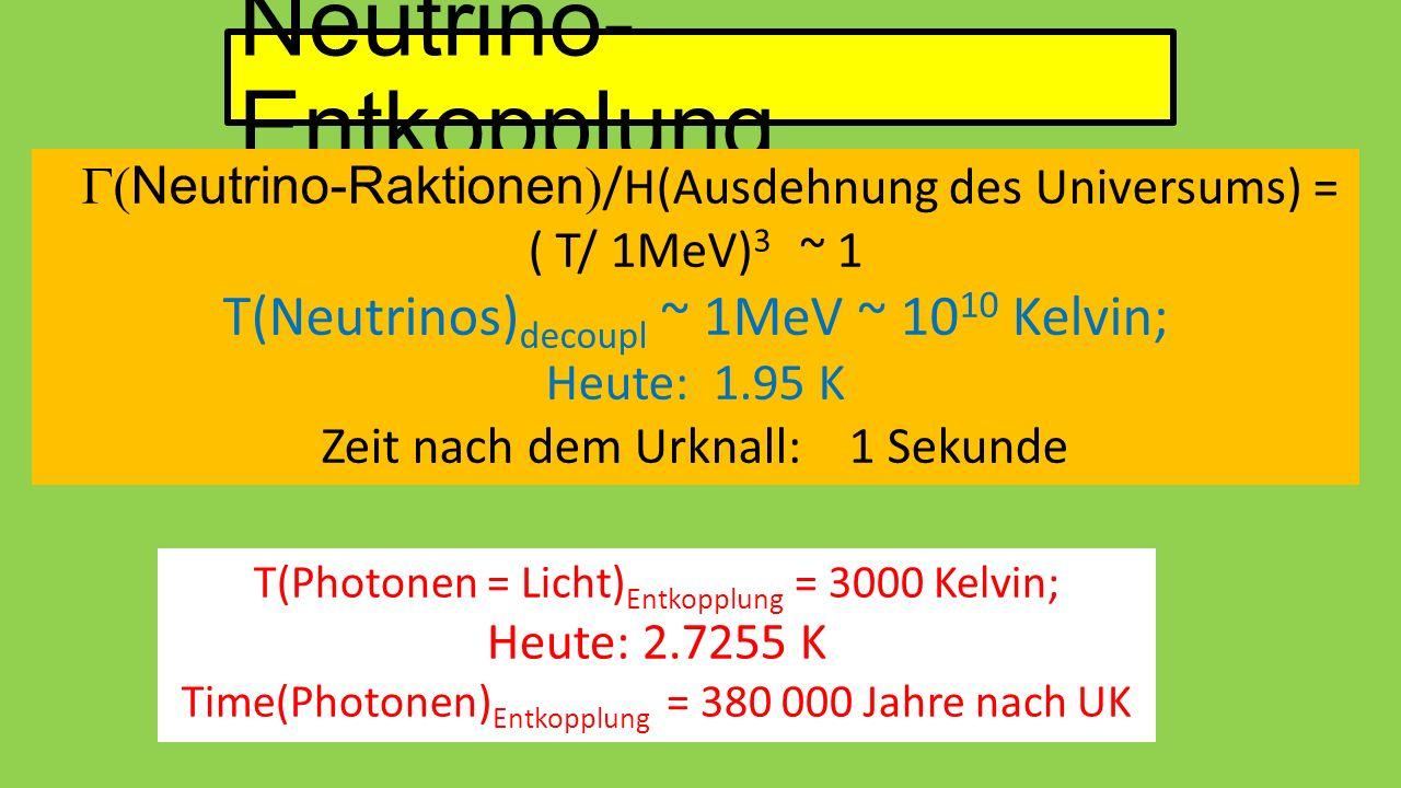 Neutrino- Entkopplung   Neutrino-Raktionen  /H(Ausdehnung des Universums) = ( T/ 1MeV) 3 ~ 1 T(Neutrinos) decoupl ~ 1MeV ~ 10 10 Kelvin; Heute: 1.95 K Zeit nach dem Urknall: 1 Sekunde T(Photonen = Licht) Entkopplung = 3000 Kelvin; Heute: 2.7255 K Time(Photonen) Entkopplung = 380 000 Jahre nach UK