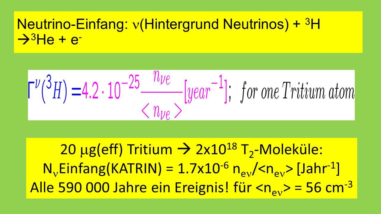 Neutrino-Einfang: (Hintergrund Neutrinos) + 3 H  3 He + e - 20  g(eff) Tritium  2x10 18 T 2 -Moleküle: N Einfang(KATRIN) = 1.7x10 -6 n e / [Jahr -1 ] Alle 590 000 Jahre ein Ereignis.
