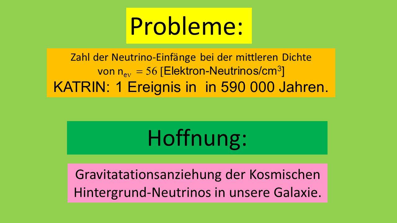 Hoffnung: Zahl der Neutrino-Einfänge bei der mittleren Dichte von n e   Elektron-Neutrinos/cm 3 ] KATRIN: 1 Ereignis in in 590 000 Jahren.