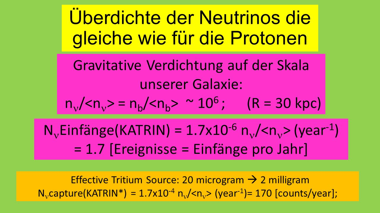Überdichte der Neutrinos die gleiche wie für die Protonen Gravitative Verdichtung auf der Skala unserer Galaxie: n / = n b / ~ 10 6 ; (R = 30 kpc) N Einfänge(KATRIN) = 1.7x10 -6 n / (year -1 ) = 1.7 [Ereignisse = Einfänge pro Jahr] Effective Tritium Source: 20 microgram  2 milligram N capture(KATRIN*) = 1.7x10 -4 n / (year -1 )= 170 [counts/year];