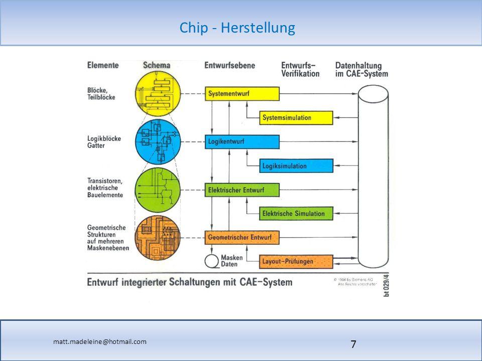 matt.madeleine@hotmail.com Chip - Herstellung 7