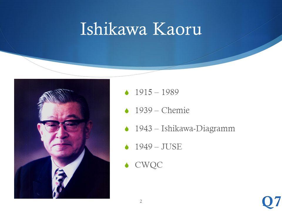 Ishikawa Kaoru  1915 – 1989  1939 – Chemie  1943 – Ishikawa-Diagramm  1949 – JUSE  CWQC 2