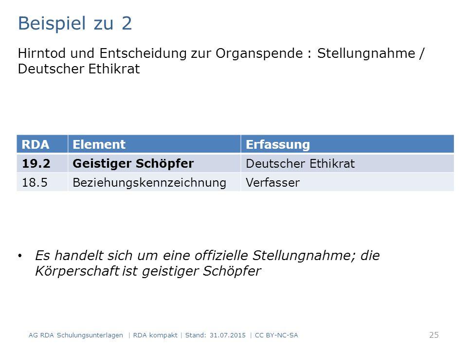Beispiel zu 2 Hirntod und Entscheidung zur Organspende : Stellungnahme / Deutscher Ethikrat Es handelt sich um eine offizielle Stellungnahme; die Körperschaft ist geistiger Schöpfer 25 RDAElementErfassung 19.2Geistiger SchöpferDeutscher Ethikrat 18.5BeziehungskennzeichnungVerfasser AG RDA Schulungsunterlagen | RDA kompakt | Stand: 31.07.2015 | CC BY-NC-SA