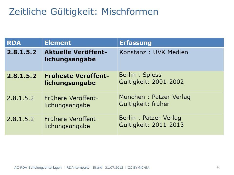 Zeitliche Gültigkeit: Mischformen 44 RDAElementErfassung 2.8.1.5.2Aktuelle Veröffent- lichungsangabe Konstanz : UVK Medien 2.8.1.5.2Früheste Veröffent- lichungsangabe Berlin : Spiess Gültigkeit: 2001-2002 2.8.1.5.2Frühere Veröffent- lichungsangabe München : Patzer Verlag Gültigkeit: früher 2.8.1.5.2Frühere Veröffent- lichungsangabe Berlin : Patzer Verlag Gültigkeit: 2011-2013 AG RDA Schulungsunterlagen | RDA kompakt | Stand: 31.07.2015 | CC BY-NC-SA