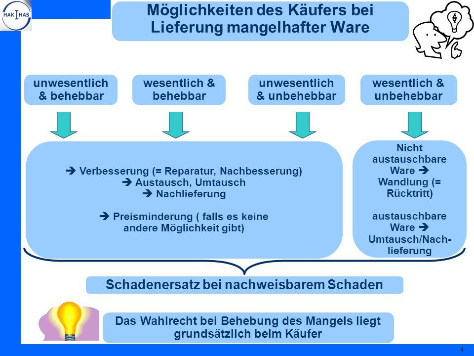 4 Nicht austauschbare Ware  Wandlung (= Rücktritt) austauschbare Ware  Umtausch/Nach- lieferung Möglichkeiten des Käufers bei Lieferung mangelhafter