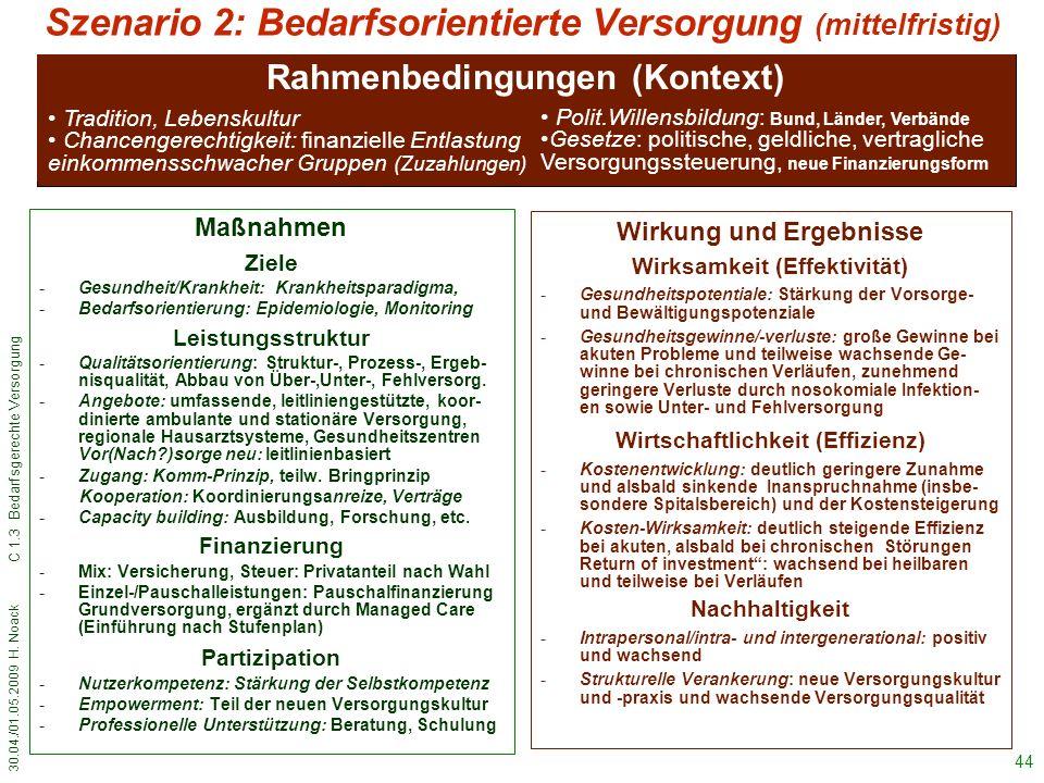 30.04./01.05.2009 H. Noack C 1.3 Bedarfsgerechte Versorgung 44 Szenario 2: Bedarfsorientierte Versorgung (mittelfristig) Maßnahmen Ziele -Gesundheit/K