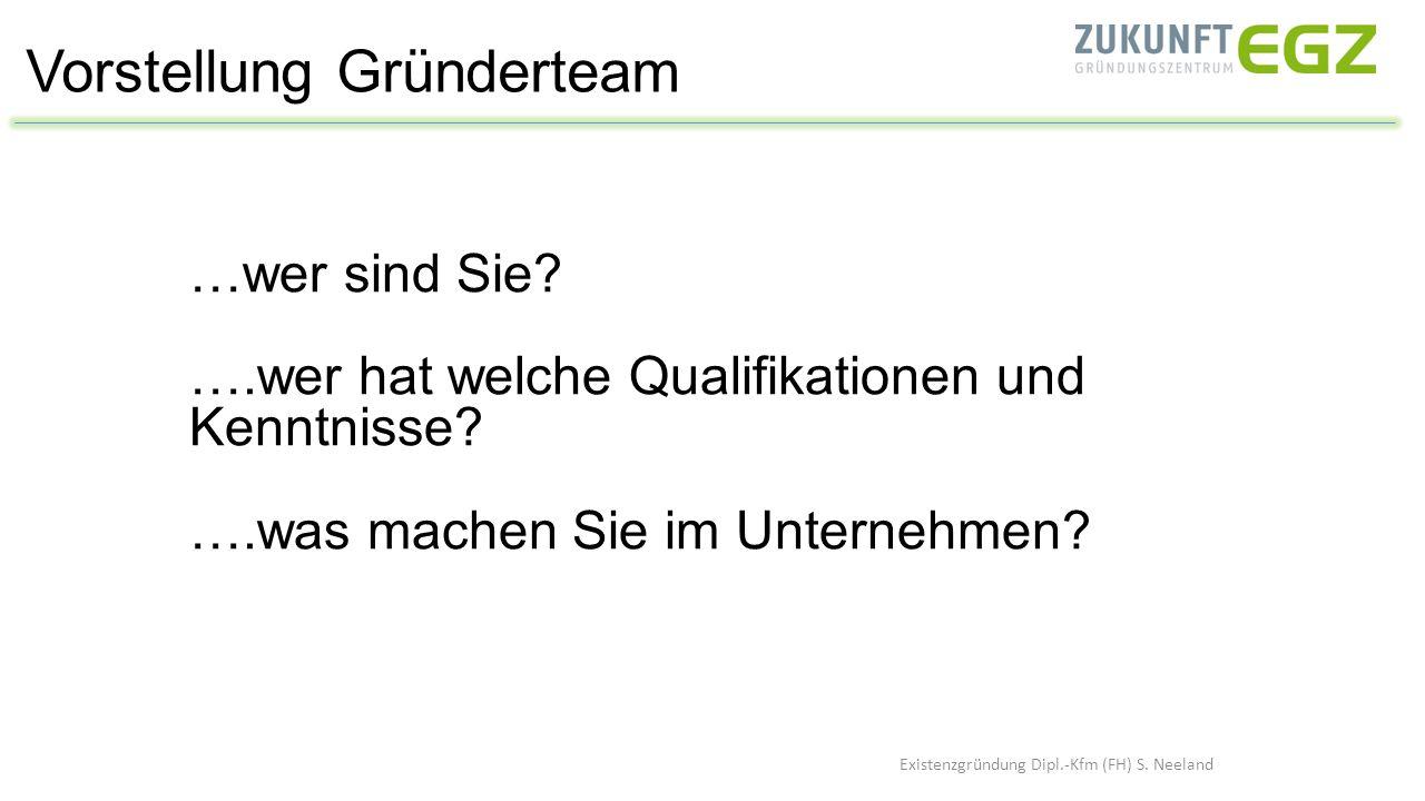Marketing-Ideen Existenzgründung Dipl.-Kfm (FH) S.