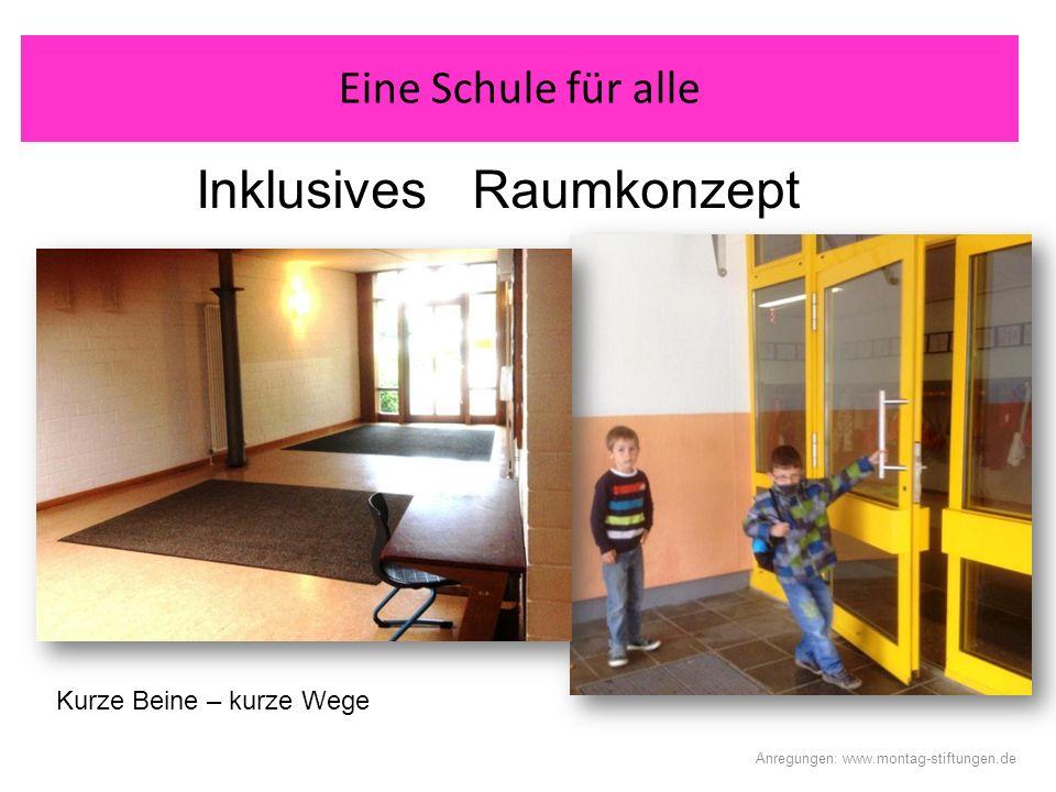 Eine Schule für alle Inklusives Raumkonzept Eine Schule für alle Kurze Beine – kurze Wege Anregungen: www.montag-stiftungen.de