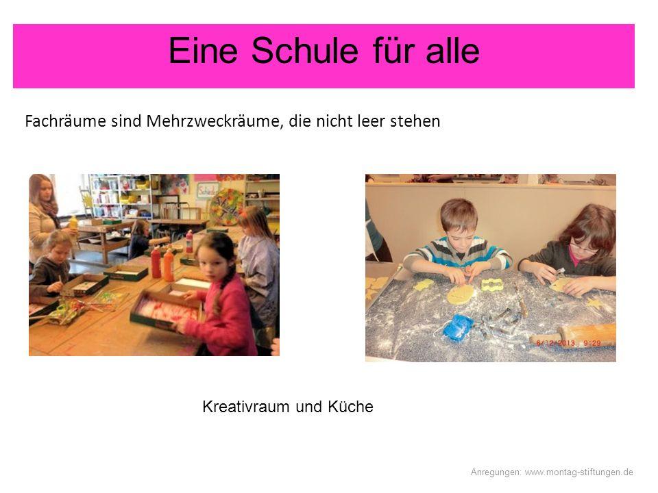 Eine Schule für alle Kreativraum und Küche Anregungen: www.montag-stiftungen.de Fachräume sind Mehrzweckräume, die nicht leer stehen