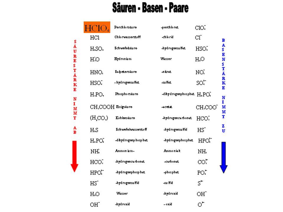 Salpetersäure Salpetersäure ist eine einprotonige Säure