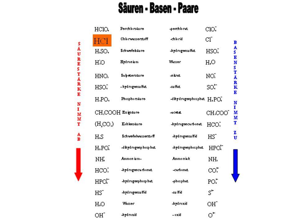 Phosphorsäure: 1. Protolysenschritt 3. Protolysenschritt 2. Protolysenschritt