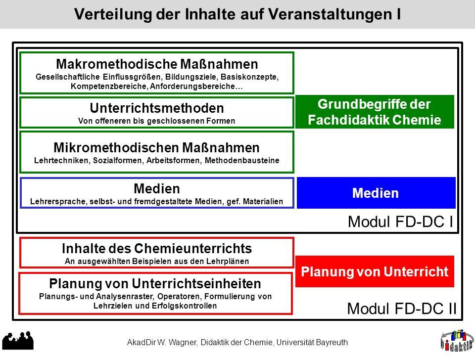 Modul FD-DC II Modul FD-DC I Verteilung der Inhalte auf Veranstaltungen I AkadDir W. Wagner, Didaktik der Chemie, Universität Bayreuth Mikromethodisch