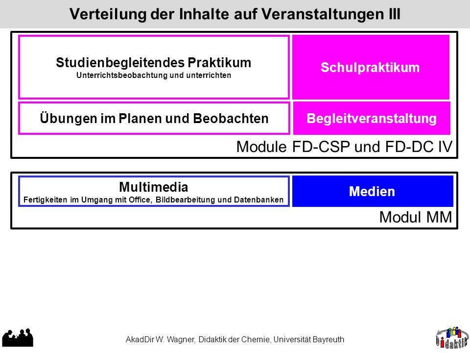 Module FD-CSP und FD-DC IV Verteilung der Inhalte auf Veranstaltungen III AkadDir W. Wagner, Didaktik der Chemie, Universität Bayreuth Studienbegleite