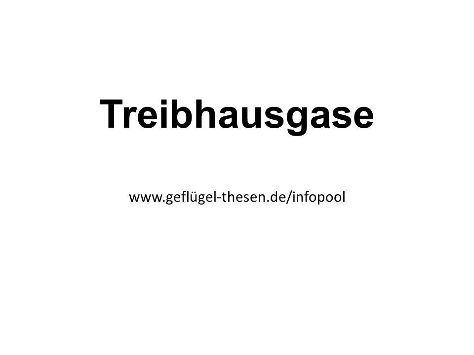 Treibhausgase www.geflügel-thesen.de/infopool