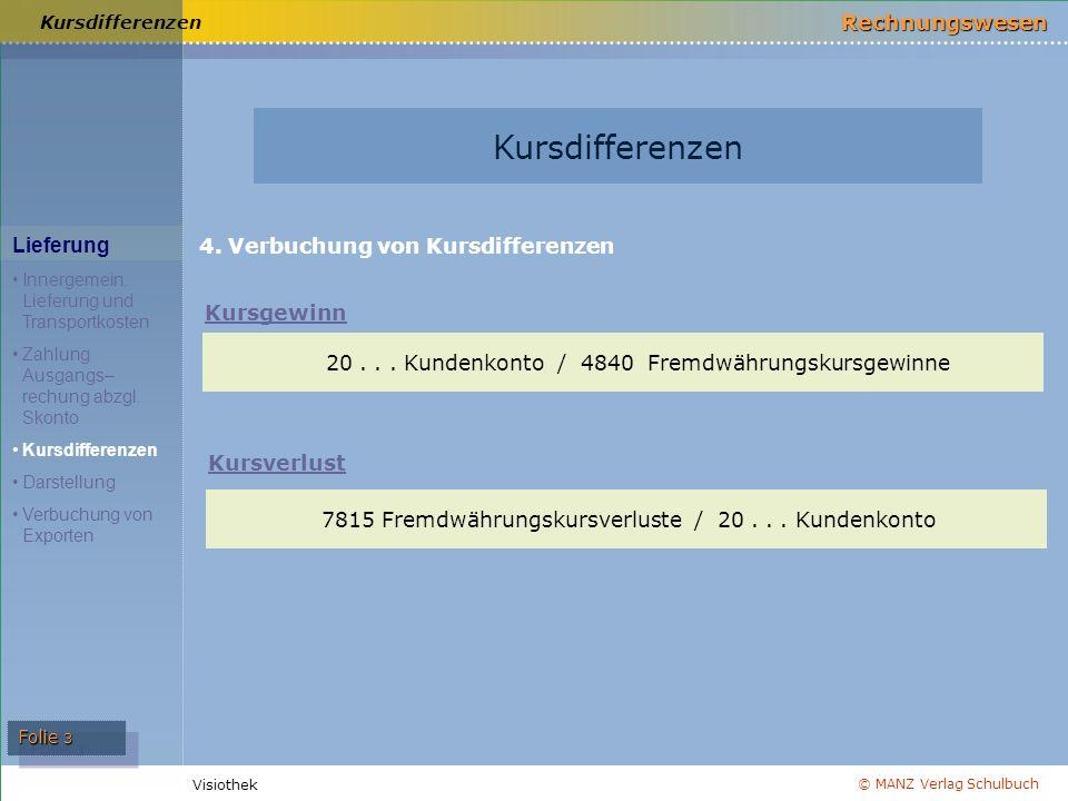 © MANZ Verlag Schulbuch Rechnungswesen Visiothek Folie 3 Kursdifferenzen Lieferung Innergemein. Lieferung und Transportkosten Zahlung Ausgangs– rechun
