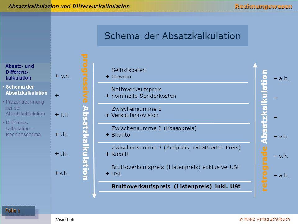 © MANZ Verlag Schulbuch Rechnungswesen Folie 1 Visiothek progressive Absatzkalkulation + v.h. + + i.h. +i.h. +i.h. +v.h. retrograde Absatzkalkulation
