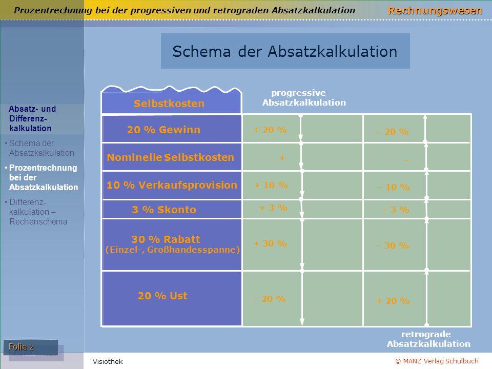 © MANZ Verlag Schulbuch Rechnungswesen Folie 2 Visiothek Prozentrechnung bei der progressiven und retrograden Absatzkalkulation retrograde Absatzkalku