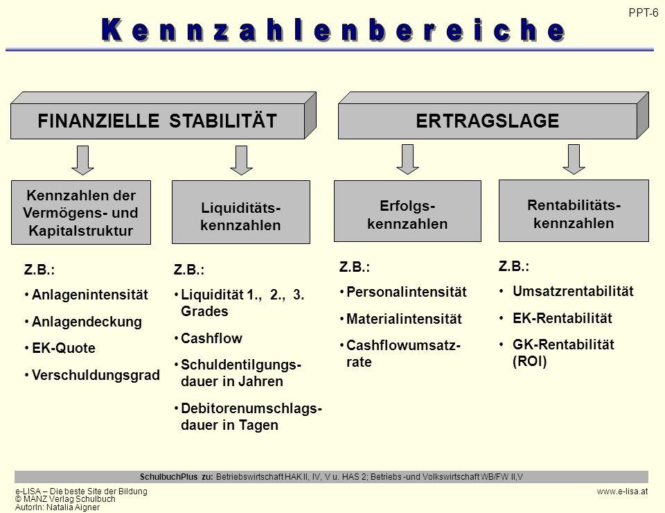 e-LISA – Die beste Site der Bildung © MANZ Verlag Schulbuch AutorIn: Natalia Aigner www.e-lisa.at SchulbuchPlus zu: Betriebswirtschaft HAK II, IV, V u