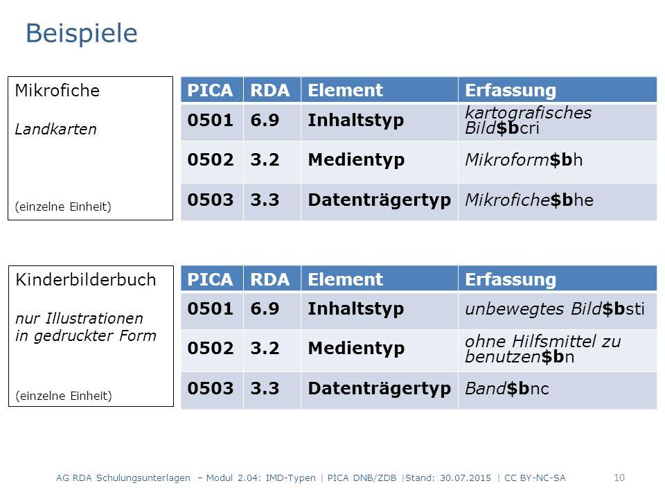 AG RDA Schulungsunterlagen – Modul 2.04: IMD-Typen | PICA DNB/ZDB |Stand: 30.07.2015 | CC BY-NC-SA 10 PICARDAElementErfassung 05016.9Inhaltstyp kartog