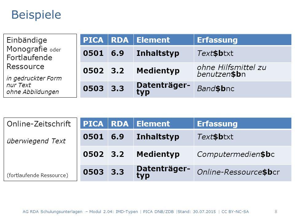 AG RDA Schulungsunterlagen – Modul 2.04: IMD-Typen | PICA DNB/ZDB |Stand: 30.07.2015 | CC BY-NC-SA 9 PICARD A ElementErfassung 05016.9Inhaltstyp zweidimensionales bewegtes Bild$btdi 05023.2Medientypvideo$bv 05033.3DatenträgertypVideodisk$bvd Blu-Ray Disc 2D-Spielfilm (einzelne Einheit) Beispiele USB-Stick Excel-Tabellen (einzelne Einheit) PICARD A ElementErfassung 05016.9InhaltstypComputerdaten$bcod 05023.2MedientypComputermedien$bc 05033.3Datenträgertyp Computerchip- Cartridge$bcb