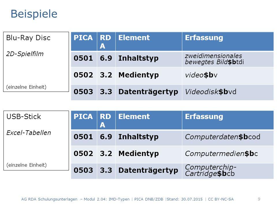 AG RDA Schulungsunterlagen – Modul 2.04: IMD-Typen | PICA DNB/ZDB |Stand: 30.07.2015 | CC BY-NC-SA 9 PICARD A ElementErfassung 05016.9Inhaltstyp zweid