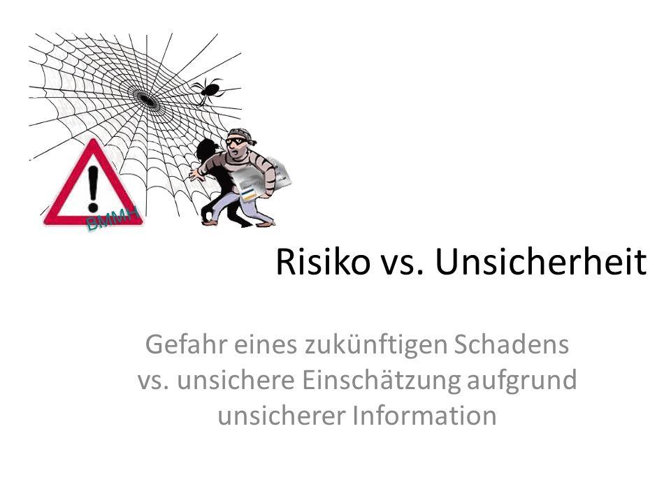 Risiko vs. Unsicherheit Gefahr eines zukünftigen Schadens vs.