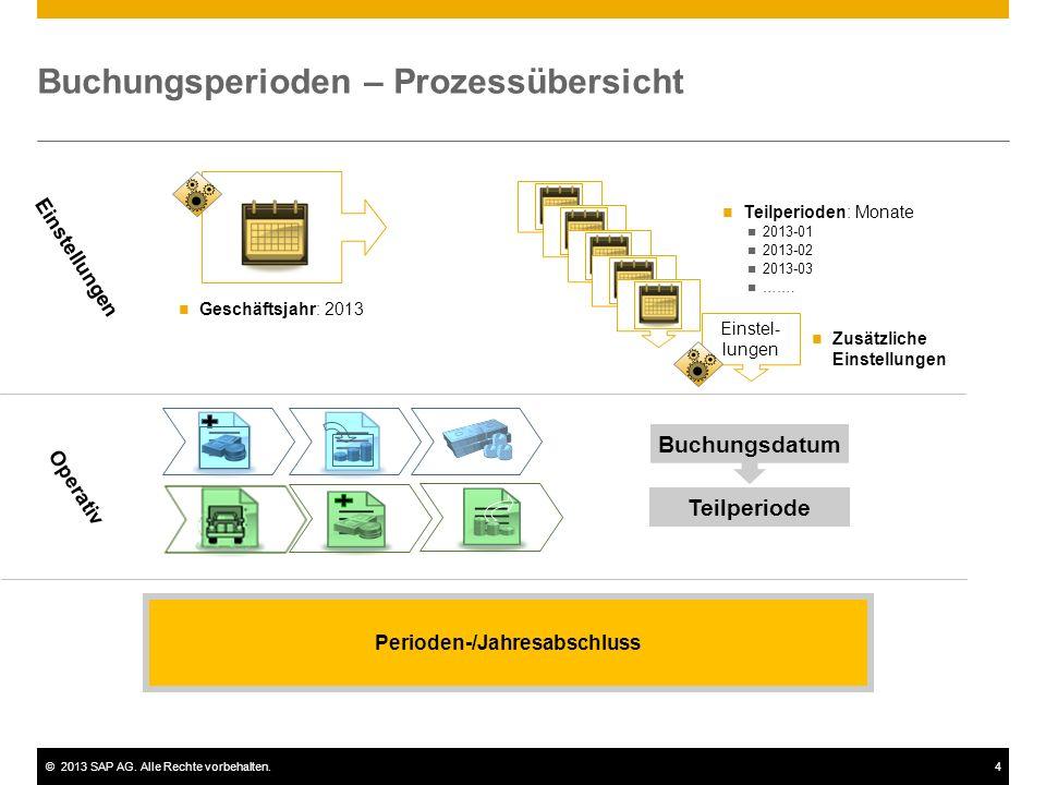 ©2013 SAP AG. Alle Rechte vorbehalten.4 Buchungsperioden – Prozessübersicht Geschäftsjahr: 2013 Einstel- lungen Zusätzliche Einstellungen Buchungsdatu