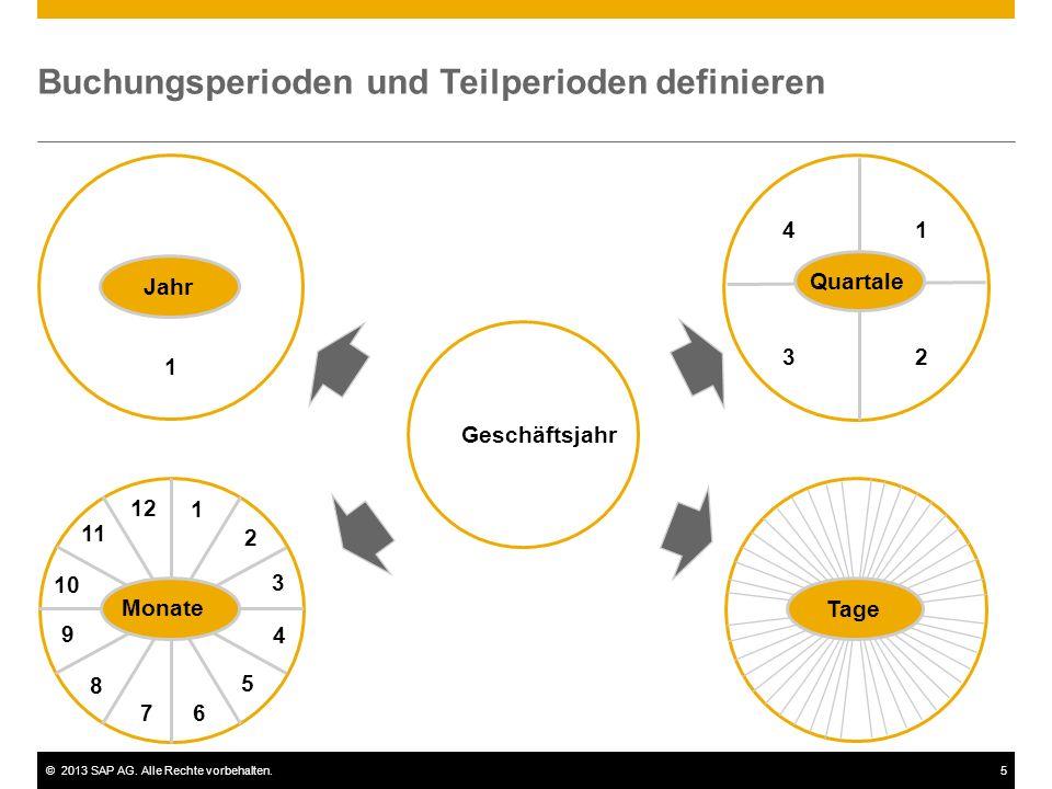 ©2013 SAP AG. Alle Rechte vorbehalten.5 Buchungsperioden und Teilperioden definieren 1 23 4 Quartale 1 2 3 4 5 6 7 8 9 10 11 12 Monate Tage Jahr Gesch