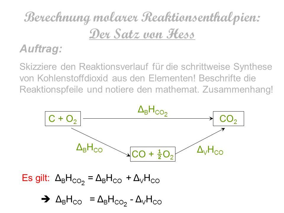 Berechnung molarer Reaktionsenthalpien: Der Satz von Hess Δ B H CO 2 Δ V H CO Δ B H CO Auftrag: Skizziere den Reaktionsverlauf für die schrittweise Sy